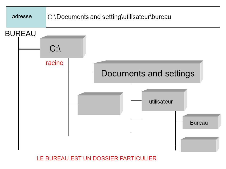 Un fichier En (anglais file) est un bloc dinformation, repéré par son nom et son extension aux « yeux » du système dexploitation.