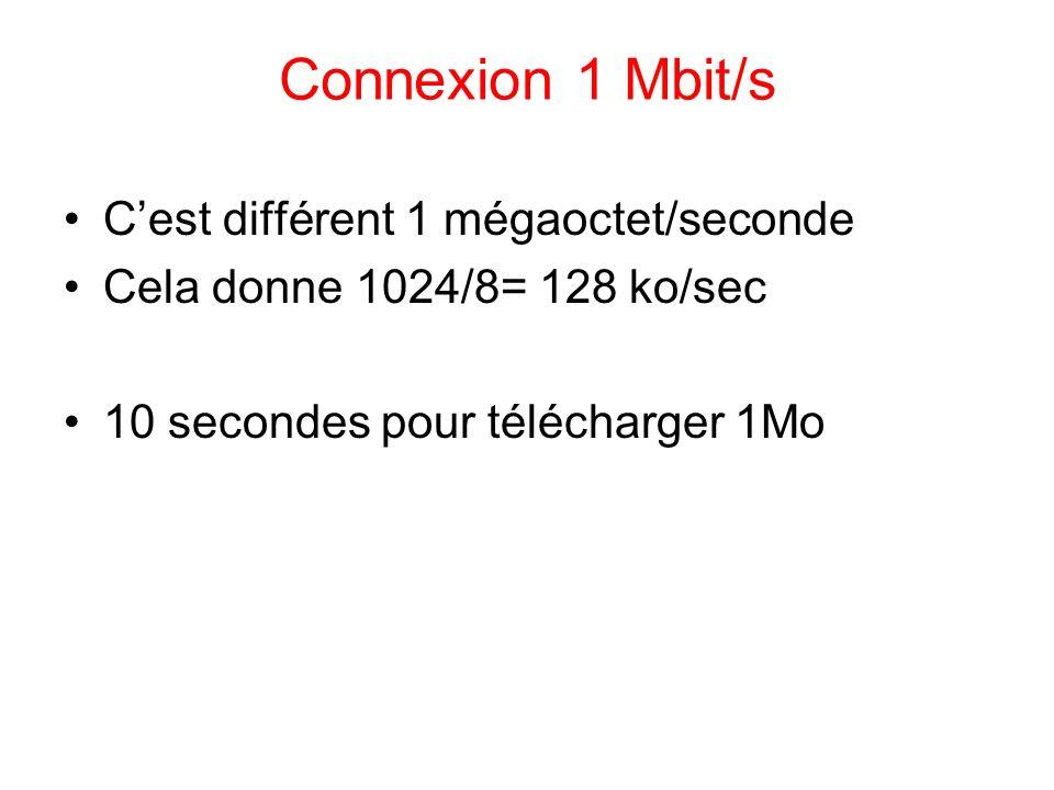 Connexion 1 Mbit/s Cest différent 1 mégaoctet/seconde Cela donne 1024/8= 128 ko/sec 10 secondes pour télécharger 1Mo