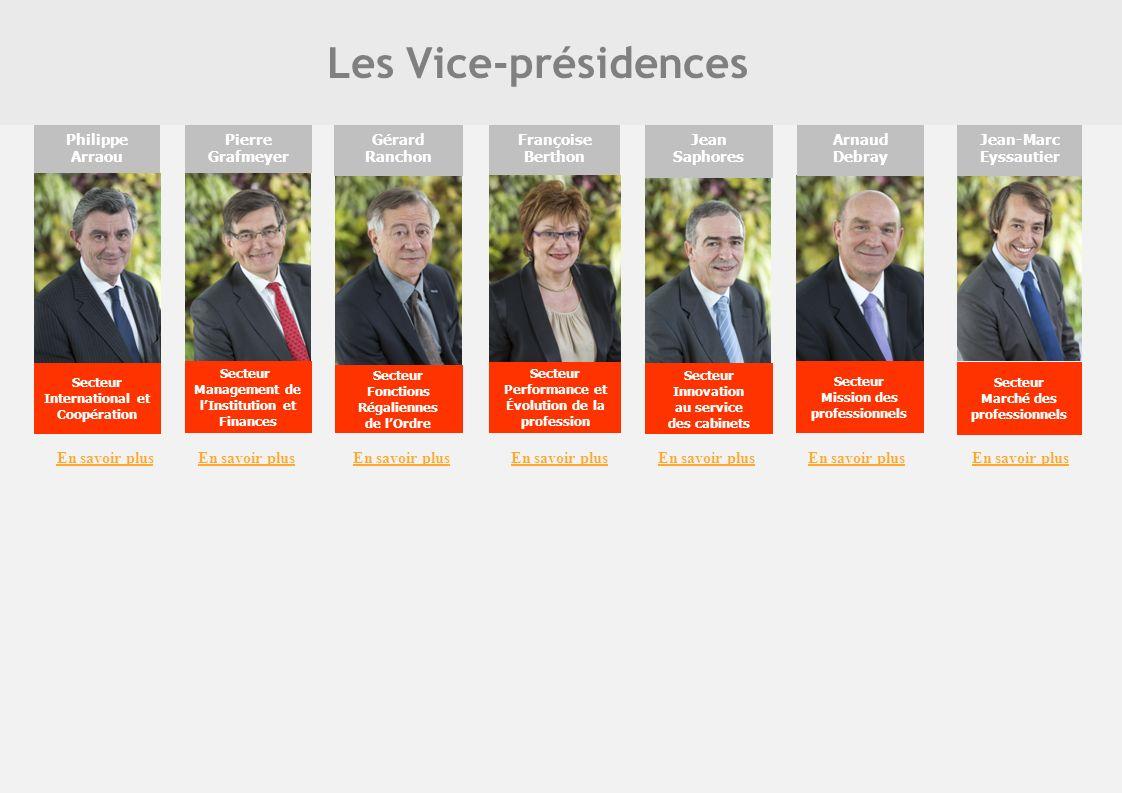 Les Vice-présidences Pierre Grafmeyer Secteur Management de lInstitution et Finances Gérard Ranchon Secteur Fonctions Régaliennes de lOrdre Françoise