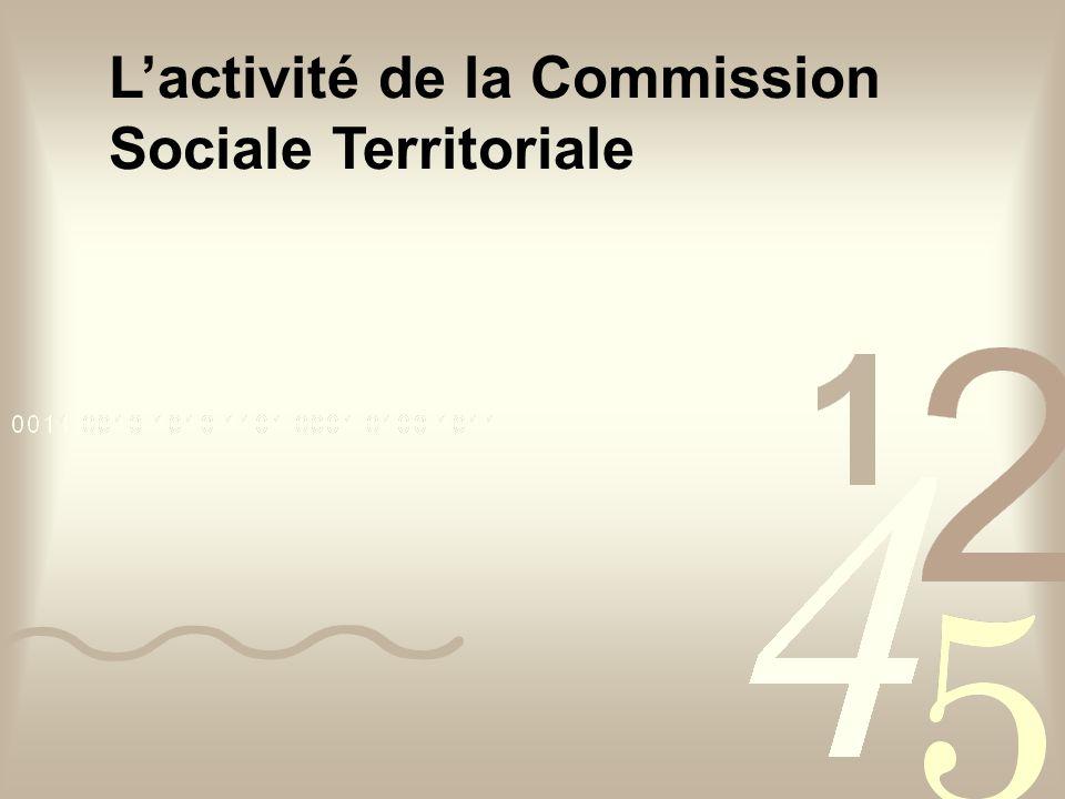 Lactivité de la Commission Sociale Territoriale