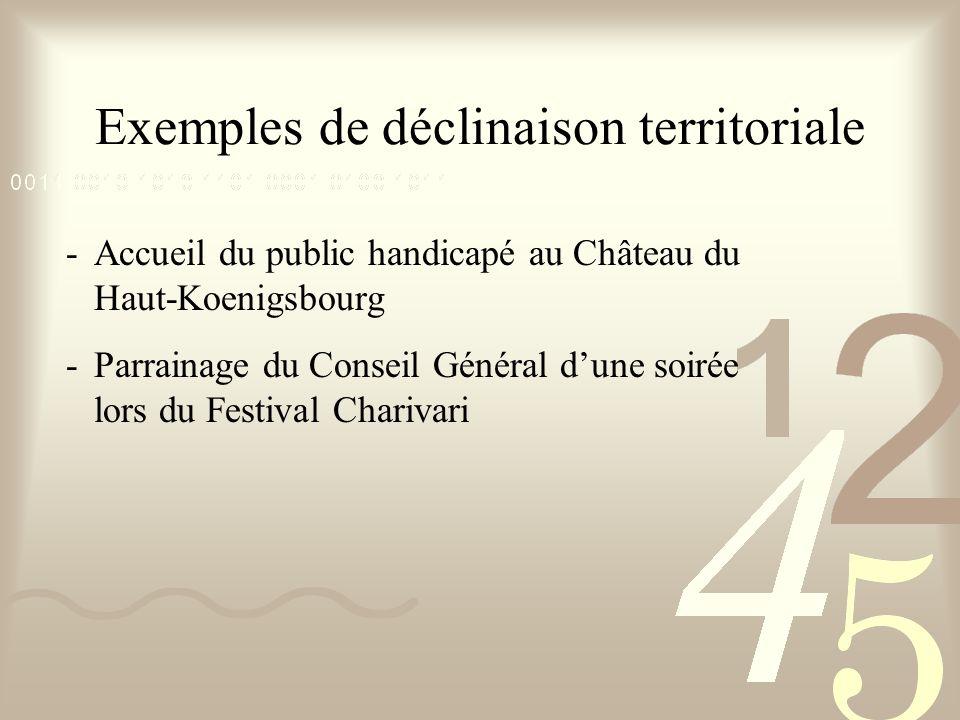 Exemples de déclinaison territoriale -Accueil du public handicapé au Château du Haut-Koenigsbourg -Parrainage du Conseil Général dune soirée lors du Festival Charivari