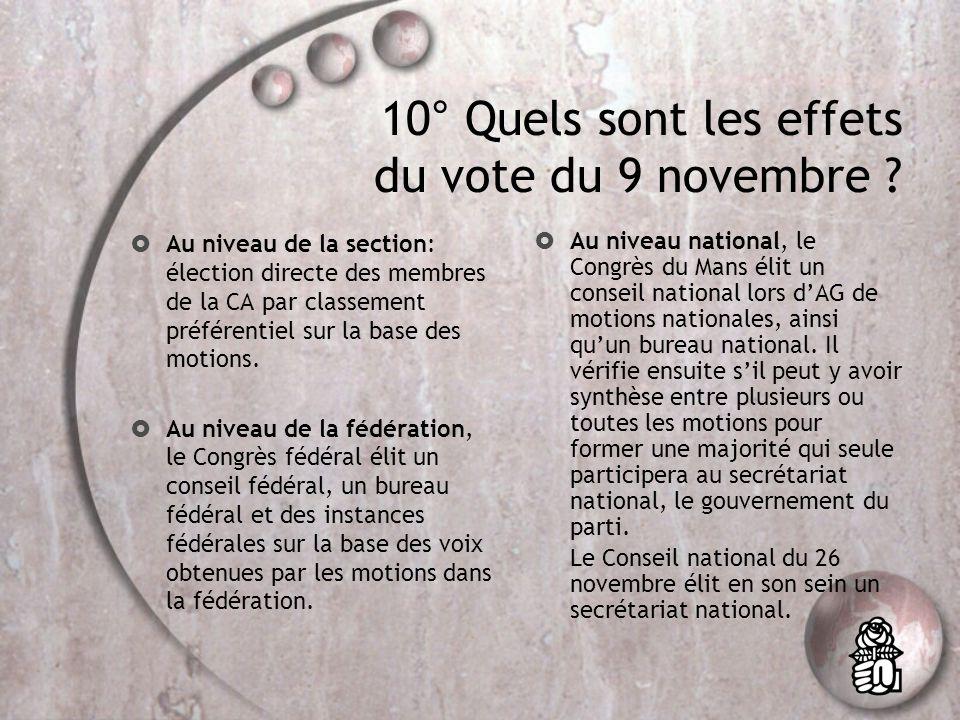 9° Quand voter ? Le premier vote a lieu le Mercredi 9 novembre de 17h à 22h au local du PS, 7bis rue de trétaigne. Il sagit de voter sur les motions e