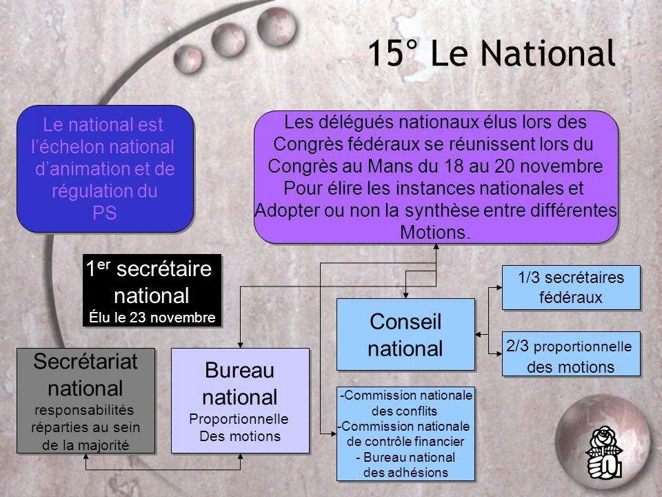 14° La fédération Les délégués fédéraux élus lors du vote du vote sur les motions en section sont réunis en Congrès fédéral le dimanche 13 novembre po