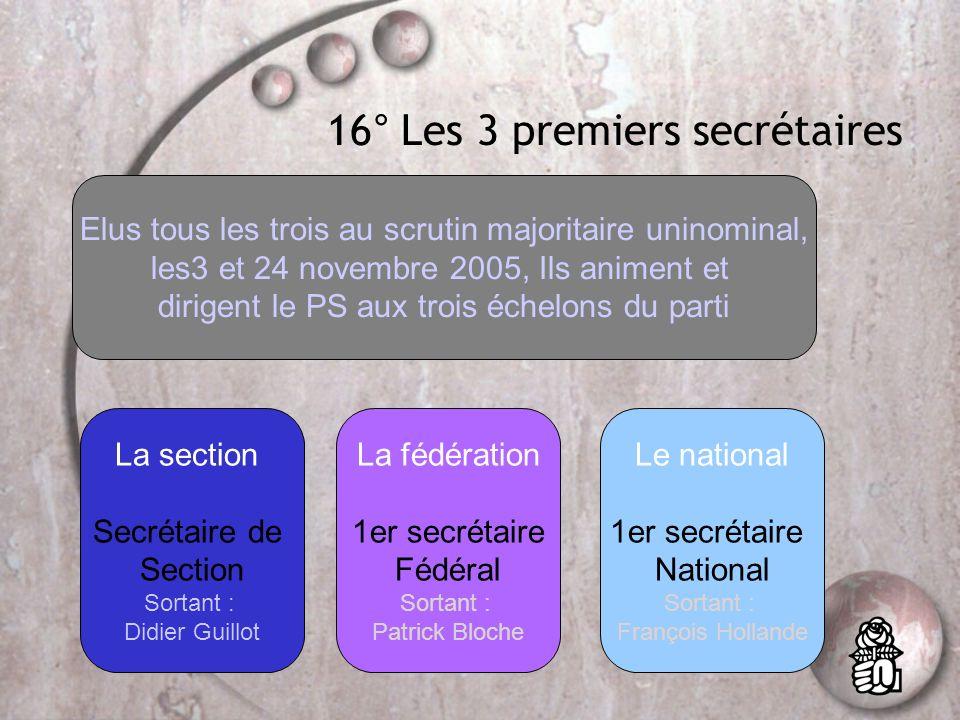 15° Le National Les délégués nationaux élus lors des Congrès fédéraux se réunissent lors du Congrès au Mans du 18 au 20 novembre Pour élire les instan
