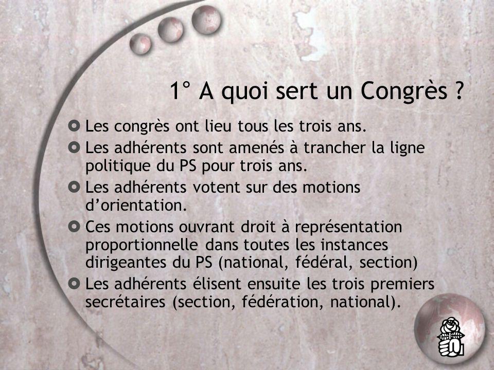 1° A quoi sert un Congrès .Les congrès ont lieu tous les trois ans.