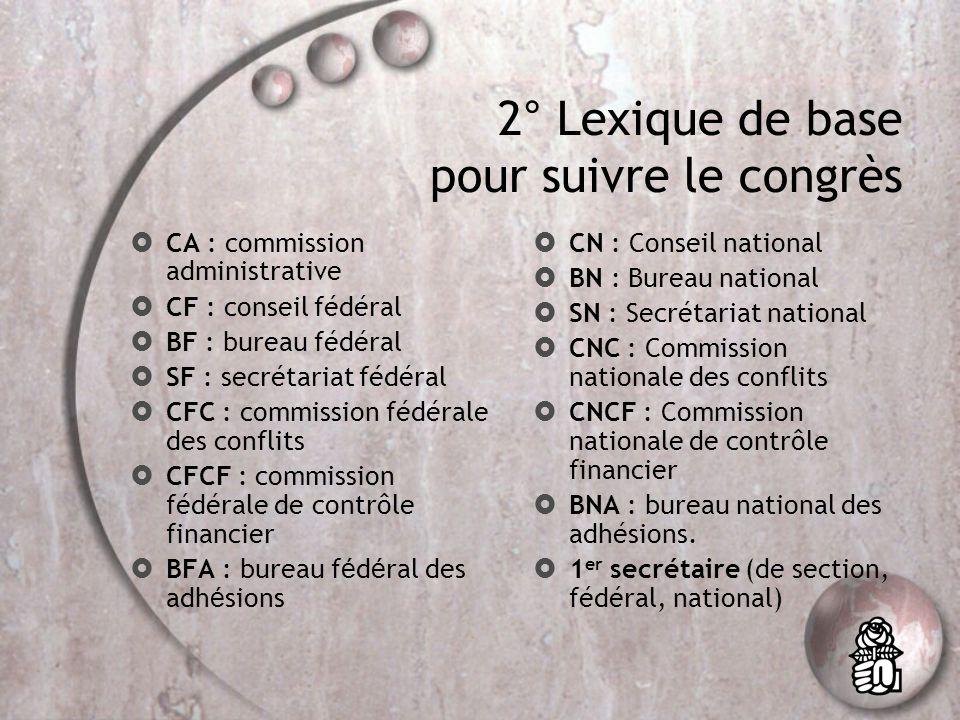 12° Qui peut se porter candidat aux instances locales, fédérales, nationales .