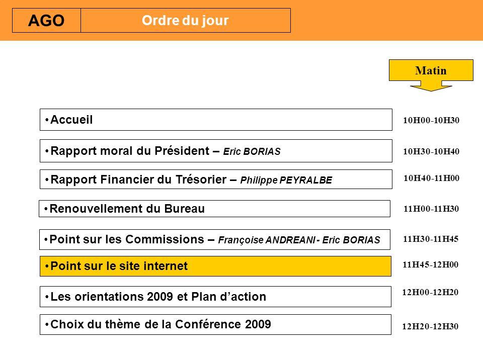 Rapport Financier du Trésorier – Philippe PEYRALBE Renouvellement du Bureau Point sur les Commissions – Françoise ANDREANI - Eric BORIAS AGO Ordre du