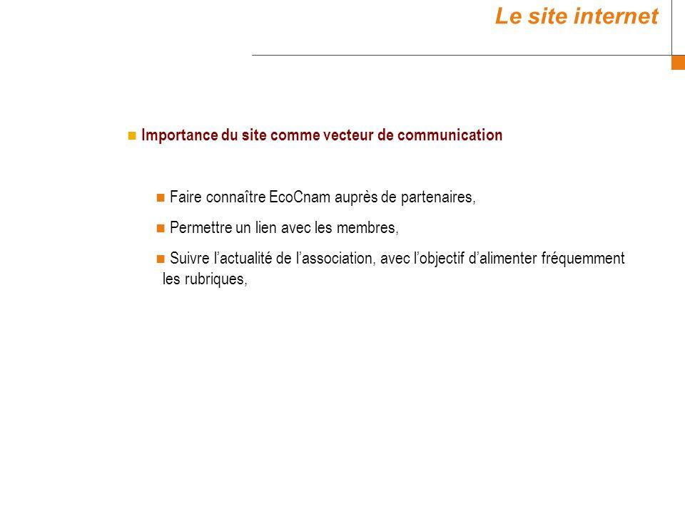 Importance du site comme vecteur de communication Faire connaître EcoCnam auprès de partenaires, Permettre un lien avec les membres, Suivre lactualité de lassociation, avec lobjectif dalimenter fréquemment les rubriques, Le site internet