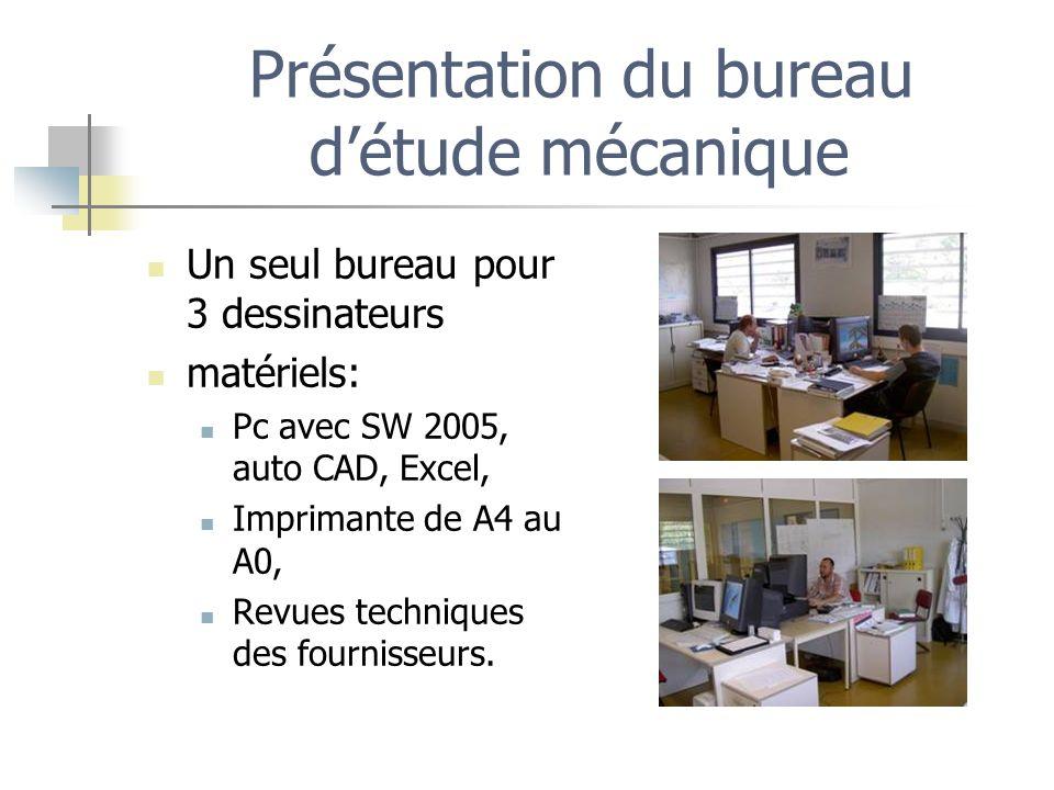 Présentation du bureau détude mécanique Un seul bureau pour 3 dessinateurs matériels: Pc avec SW 2005, auto CAD, Excel, Imprimante de A4 au A0, Revues