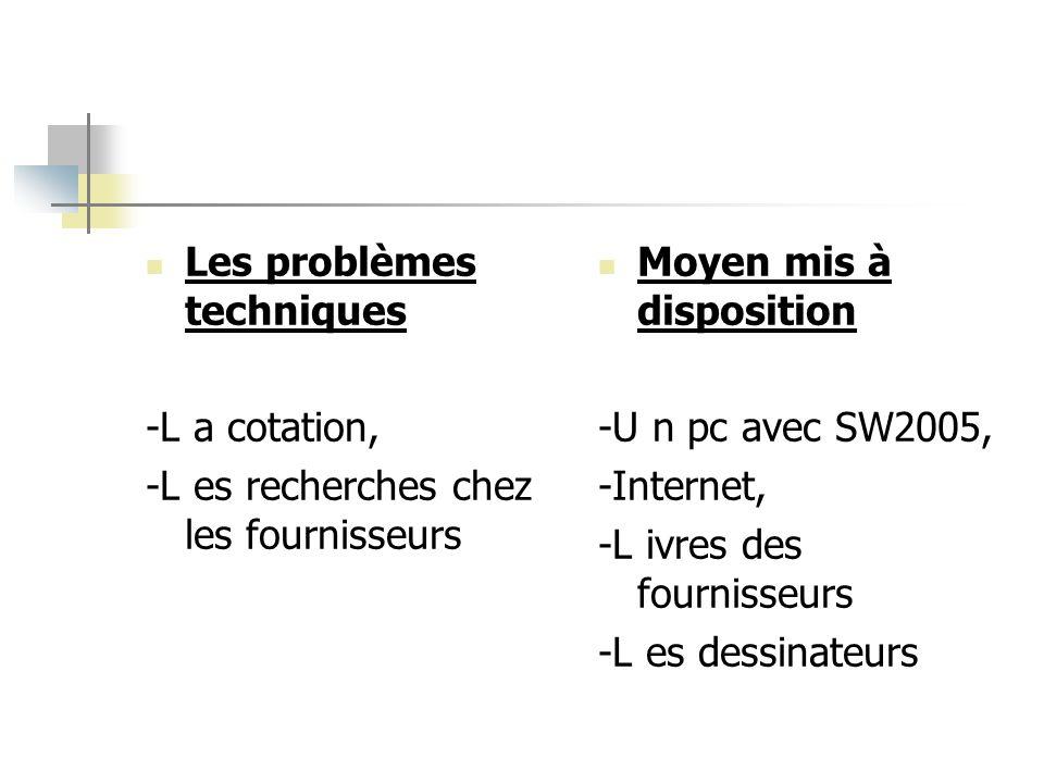 Les problèmes techniques -L a cotation, -L es recherches chez les fournisseurs Moyen mis à disposition -U n pc avec SW2005, -Internet, -L ivres des fo