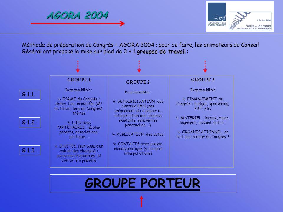 Méthode de préparation du Congrès – AGORA 2004 : pour ce faire, les animateurs du Conseil Général ont proposé la mise sur pied de 3 + 1 groupes de tra