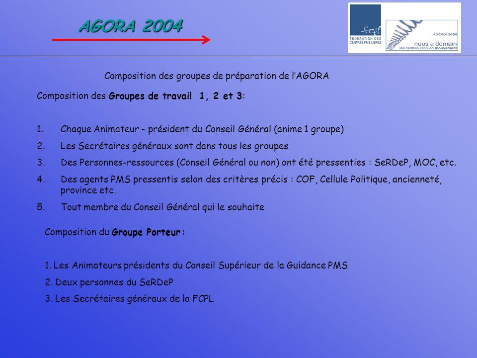 AGORA 2004 Composition des Groupes de travail 1, 2 et 3: 1.Chaque Animateur - président du Conseil Général (anime 1 groupe) 2.Les Secrétaires généraux