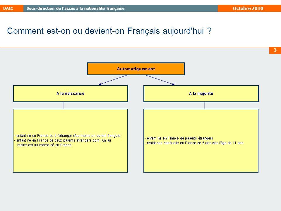 Sous-direction de laccès à la nationalité françaiseDAIC Octobre 2010 3 Comment est-on ou devient-on Français aujourd hui ?
