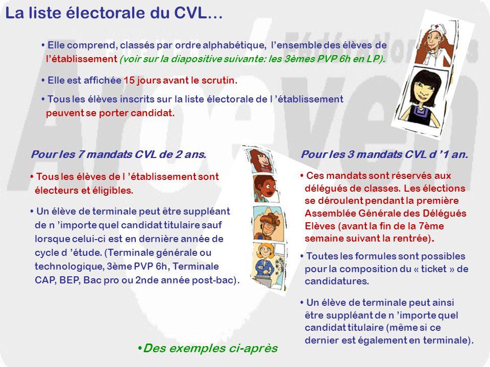 La liste électorale du CVL… Elle comprend, classés par ordre alphabétique, lensemble des élèves de létablissement (voir sur la diapositive suivante: l