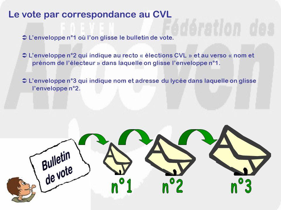Le vote par correspondance au CVL Lenveloppe n°1 où lon glisse le bulletin de vote. Lenveloppe n°2 qui indique au recto « élections CVL » et au verso