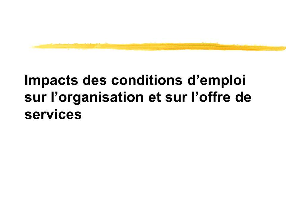 Impacts des conditions demploi sur lorganisation et sur loffre de services