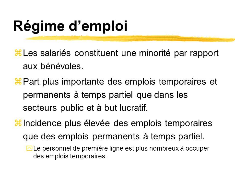 Régime demploi zLes salariés constituent une minorité par rapport aux bénévoles.