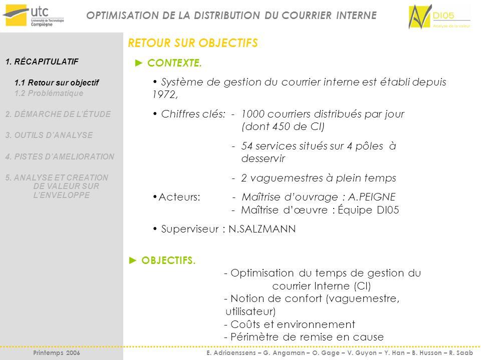 OPTIMISATION DE LA DISTRIBUTION DU COURRIER INTERNE Printemps 2006 E. Adriaenssens – G. Angaman – O. Gage – V. Guyon – Y. Han – B. Husson – R. Saab RE