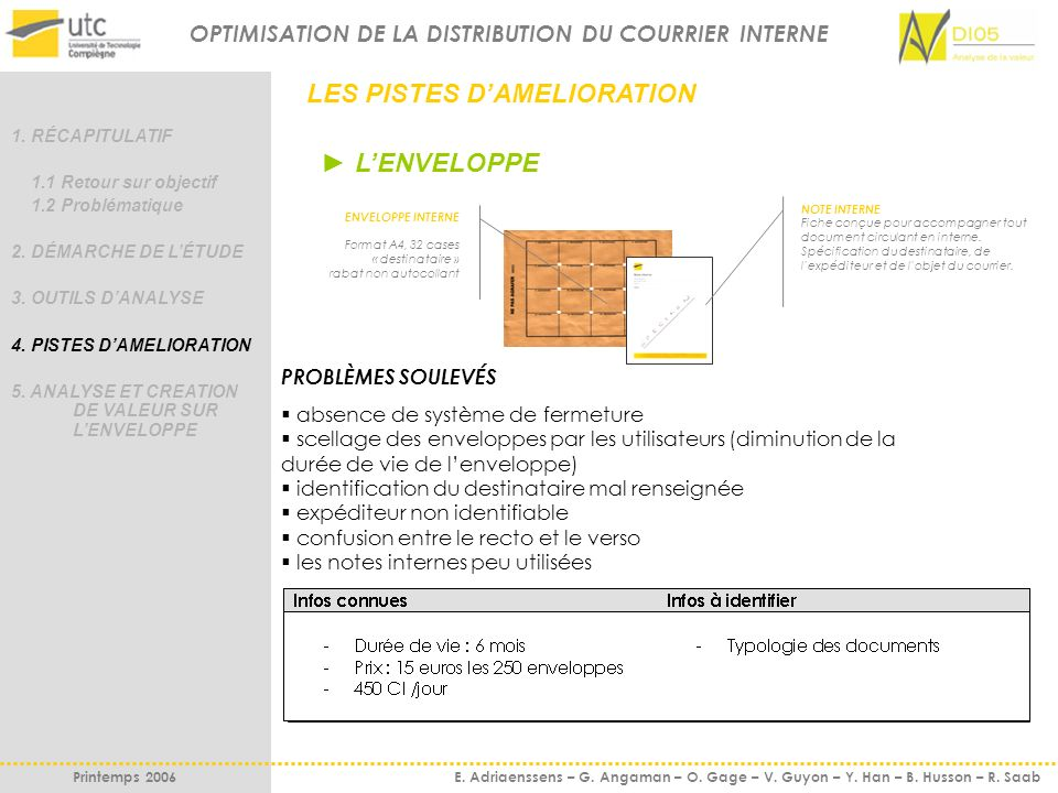OPTIMISATION DE LA DISTRIBUTION DU COURRIER INTERNE Printemps 2006 E. Adriaenssens – G. Angaman – O. Gage – V. Guyon – Y. Han – B. Husson – R. Saab NO