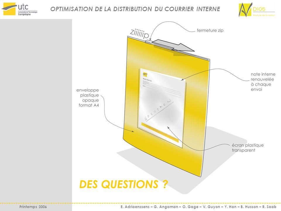 DES QUESTIONS ? OPTIMISATION DE LA DISTRIBUTION DU COURRIER INTERNE Printemps 2006 E. Adriaenssens – G. Angaman – O. Gage – V. Guyon – Y. Han – B. Hus