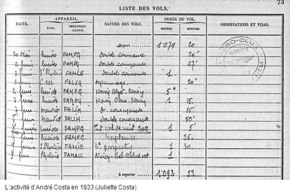 Lactivité dAndré Costa en 1933 (Juliette Costa)