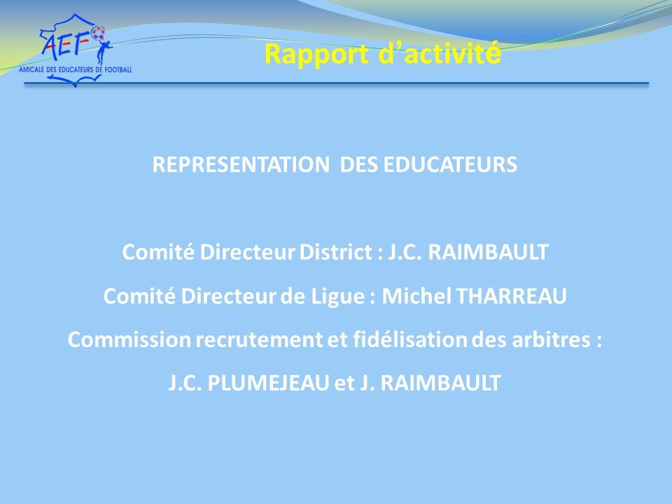 REPRESENTATION DES EDUCATEURS Comité Directeur District : J.C. RAIMBAULT Comité Directeur de Ligue : Michel THARREAU Commission recrutement et fidélis