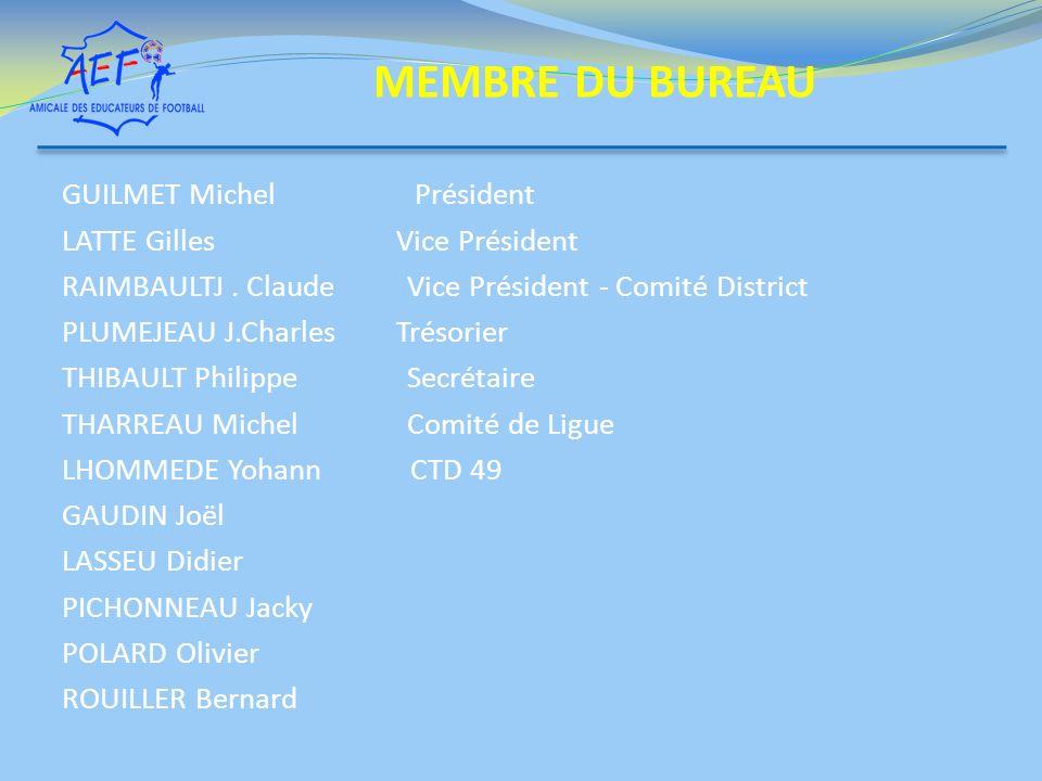 GUILMET Michel Président LATTE Gilles Vice Président RAIMBAULTJ. Claude Vice Président - Comité District PLUMEJEAU J.Charles Trésorier THIBAULT Philip