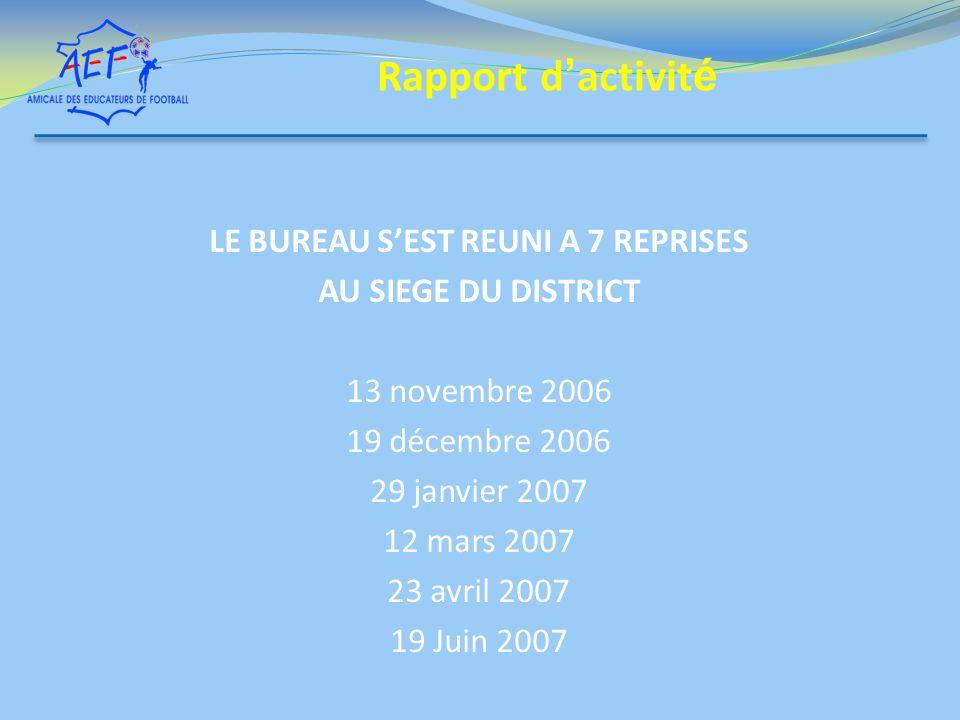 LE BUREAU SEST REUNI A 7 REPRISES AU SIEGE DU DISTRICT 13 novembre 2006 19 décembre 2006 29 janvier 2007 12 mars 2007 23 avril 2007 19 Juin 2007 Rappo