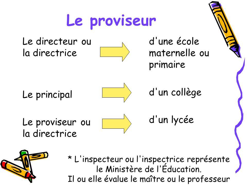 Le proviseur Le directeur ou la directrice Le principal Le proviseur ou la directrice d'une école maternelle ou primaire d'un collège d'un lycée * L'i