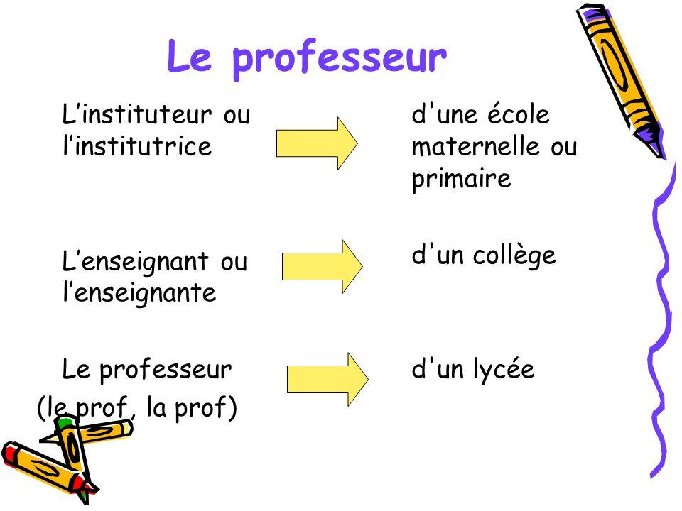Le professeur Linstituteur ou linstitutrice Lenseignant ou lenseignante Le professeur (le prof, la prof) d'une école maternelle ou primaire d'un collè