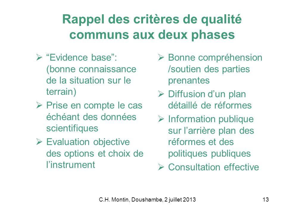 C.H. Montin, Doushambe, 2 juillet 201313 Rappel des critères de qualité communs aux deux phases Evidence base: (bonne connaissance de la situation sur