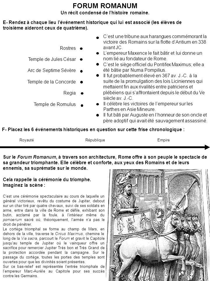 Rostres Temple de Jules César Arc de Septime Sévère Temple de la Concorde Regia Temple de Romulus Cest une tribune aux harangues commémorant la victoi