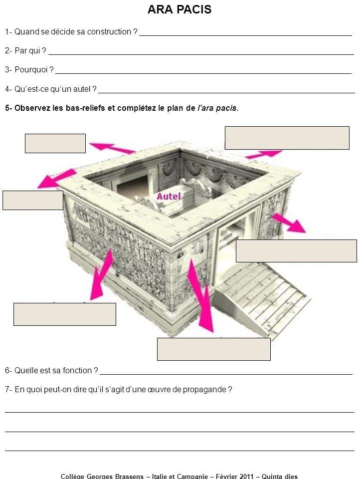 ARA PACIS Collège Georges Brassens – Italie et Campanie – Février 2011 – Quinta dies 1- Quand se décide sa construction ? ____________________________