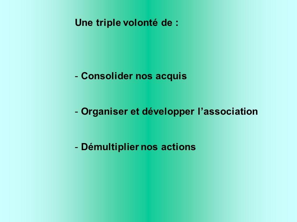 Une triple volonté de : - Consolider nos acquis - Organiser et développer lassociation - Démultiplier nos actions
