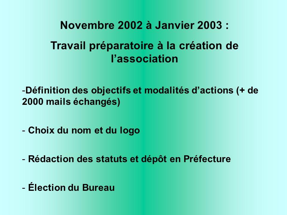 Novembre 2002 à Janvier 2003 : Travail préparatoire à la création de lassociation -Définition des objectifs et modalités dactions (+ de 2000 mails échangés) - Choix du nom et du logo - Rédaction des statuts et dépôt en Préfecture - Élection du Bureau