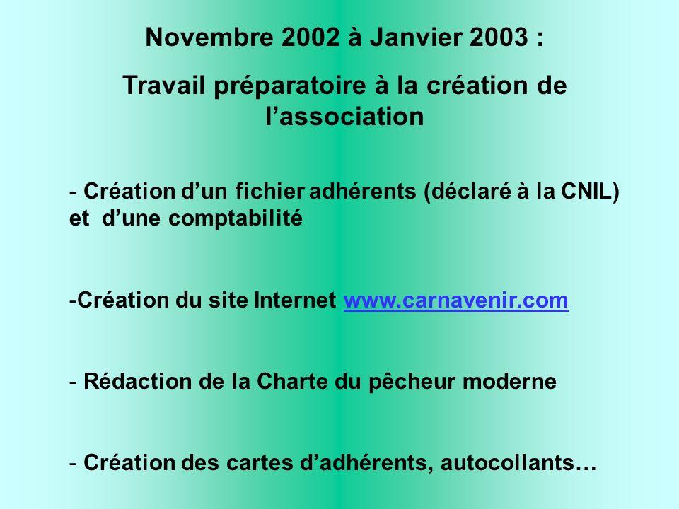 Novembre 2002 à Janvier 2003 : Travail préparatoire à la création de lassociation - Création dun fichier adhérents (déclaré à la CNIL) et dune comptab