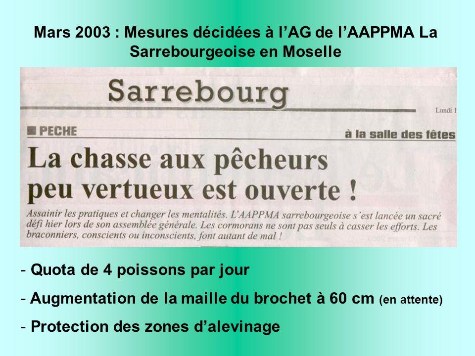 Mars 2003 : Mesures décidées à lAG de lAAPPMA La Sarrebourgeoise en Moselle - Quota de 4 poissons par jour - Augmentation de la maille du brochet à 60 cm (en attente) - Protection des zones dalevinage