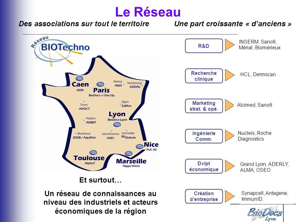 11 Et surtout… Un réseau de connaissances au niveau des industriels et acteurs économiques de la région Le Réseau Des associations sur tout le territoire Une part croissante « danciens » R&D Recherche clinique Marketing strat.
