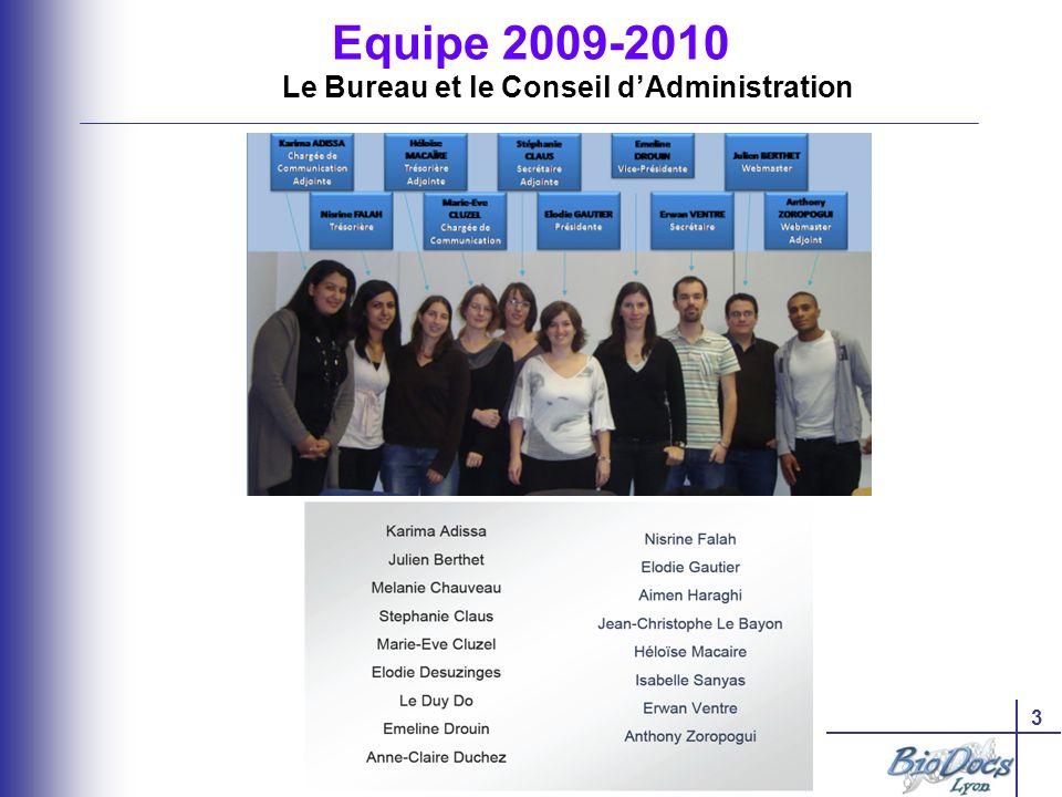 3 Equipe 2009-2010 Le Bureau et le Conseil dAdministration