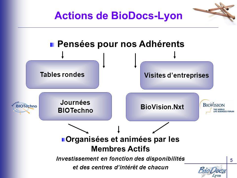 5 Investissement en fonction des disponibilités et des centres dintérêt de chacun Tables rondes Visites dentreprises Journées BIOTechno Actions de BioDocs-Lyon Organisées et animées par les Membres Actifs Pensées pour nos Adhérents BioVision.Nxt