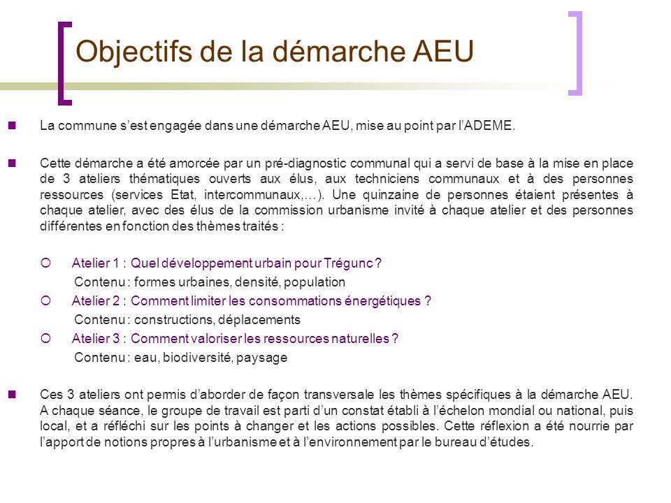 Objectifs de la démarche AEU La commune sest engagée dans une démarche AEU, mise au point par lADEME. Cette démarche a été amorcée par un pré-diagnost