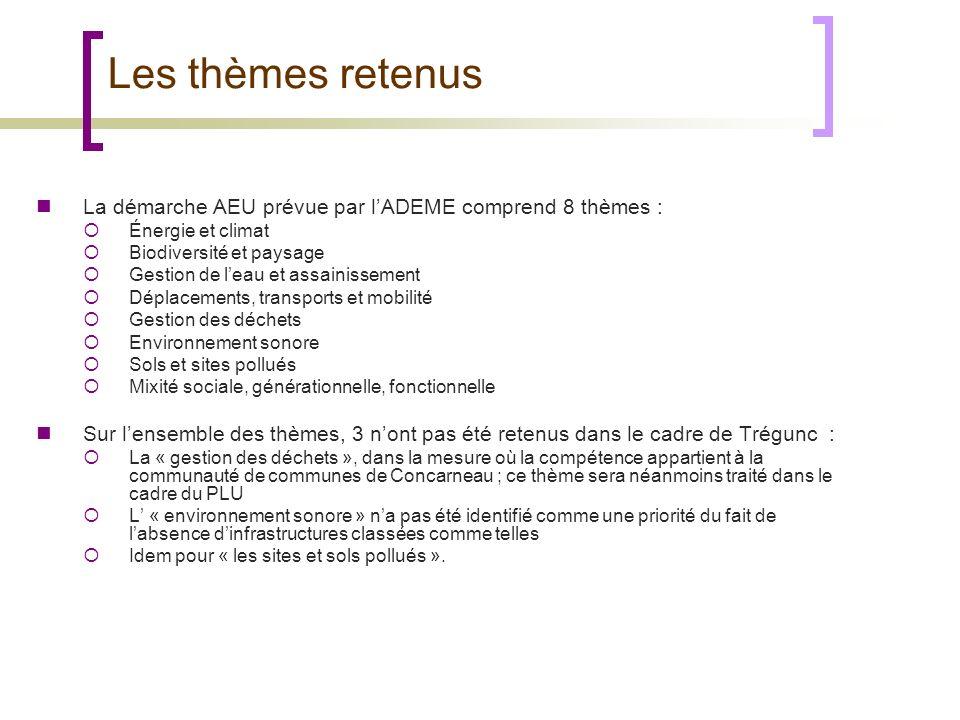 Les thèmes retenus La démarche AEU prévue par lADEME comprend 8 thèmes : Énergie et climat Biodiversité et paysage Gestion de leau et assainissement D