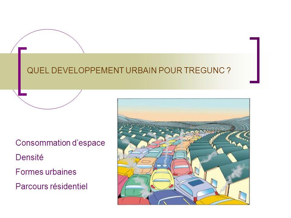 QUEL DEVELOPPEMENT URBAIN POUR TREGUNC ? Consommation despace Densité Formes urbaines Parcours résidentiel