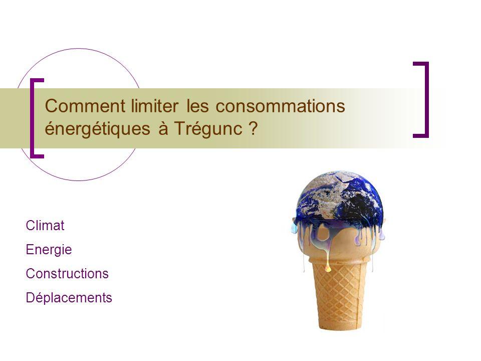 Comment limiter les consommations énergétiques à Trégunc ? Climat Energie Constructions Déplacements
