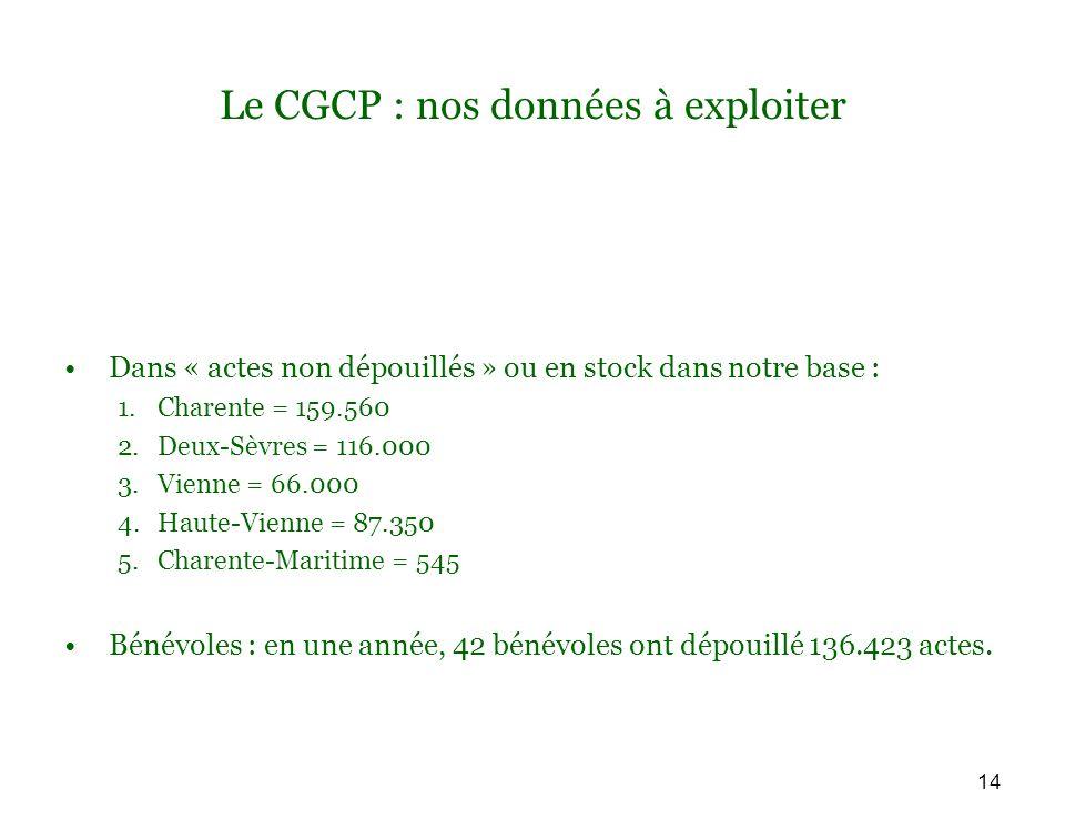 14 Le CGCP : nos données à exploiter Dans « actes non dépouillés » ou en stock dans notre base : 1.Charente = 159.560 2.Deux-Sèvres = 116.000 3.Vienne = 66.000 4.Haute-Vienne = 87.350 5.Charente-Maritime = 545 Bénévoles : en une année, 42 bénévoles ont dépouillé 136.423 actes.
