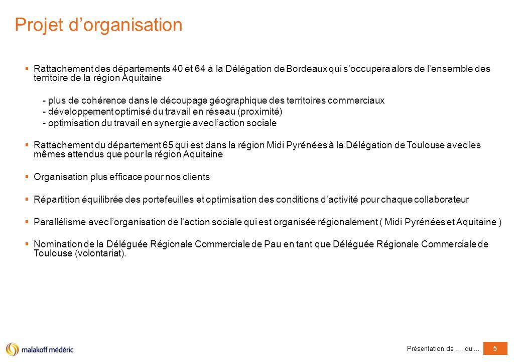 Présentation de..., du...5 Projet dorganisation Rattachement des départements 40 et 64 à la Délégation de Bordeaux qui soccupera alors de lensemble des territoire de la région Aquitaine - plus de cohérence dans le découpage géographique des territoires commerciaux - développement optimisé du travail en réseau (proximité) - optimisation du travail en synergie avec laction sociale Rattachement du département 65 qui est dans la région Midi Pyrénées à la Délégation de Toulouse avec les mêmes attendus que pour la région Aquitaine Organisation plus efficace pour nos clients Répartition équilibrée des portefeuilles et optimisation des conditions dactivité pour chaque collaborateur Parallélisme avec lorganisation de laction sociale qui est organisée régionalement ( Midi Pyrénées et Aquitaine ) Nomination de la Déléguée Régionale Commerciale de Pau en tant que Déléguée Régionale Commerciale de Toulouse (volontariat).