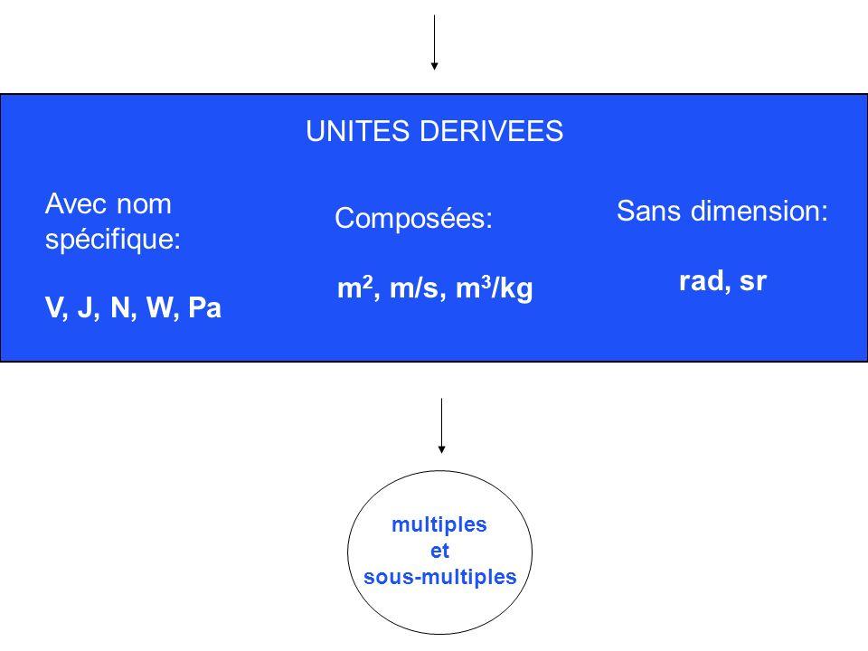 UNITES DERIVEES Avec nom spécifique: V, J, N, W, Pa Composées: m 2, m/s, m 3 /kg Sans dimension: rad, sr multiples et sous-multiples