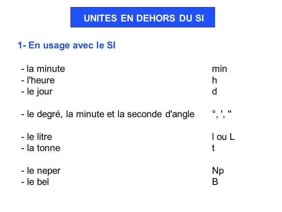 UNITES EN DEHORS DU SI - la minute - l'heure - le jour - le degré, la minute et la seconde d'angle - le litre - la tonne - le neper - le bel 1- En usa