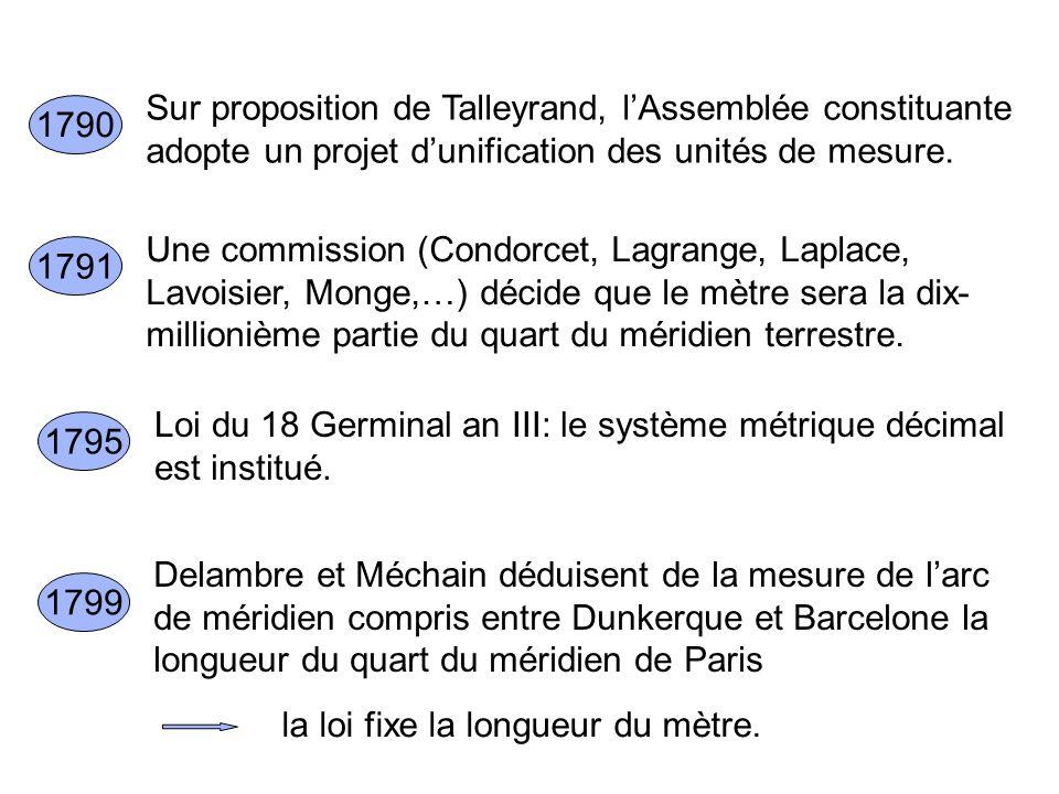 Sur proposition de Talleyrand, lAssemblée constituante adopte un projet dunification des unités de mesure. 1790 Une commission (Condorcet, Lagrange, L