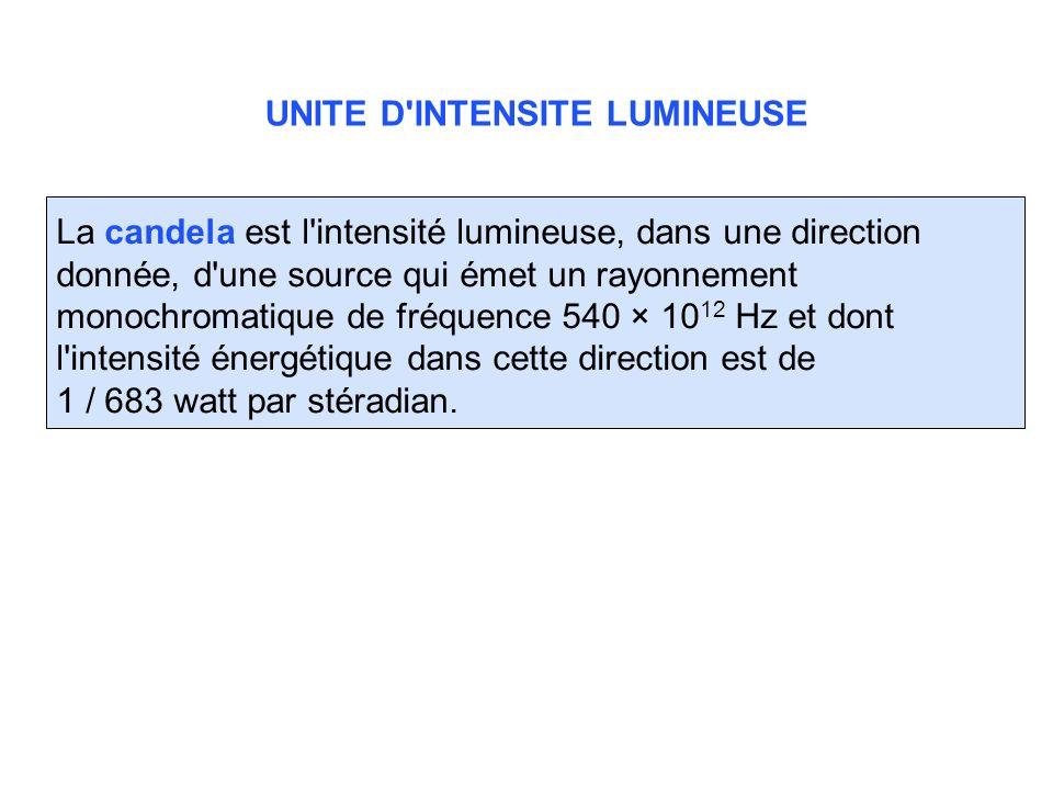 UNITE D'INTENSITE LUMINEUSE La candela est l'intensité lumineuse, dans une direction donnée, d'une source qui émet un rayonnement monochromatique de f